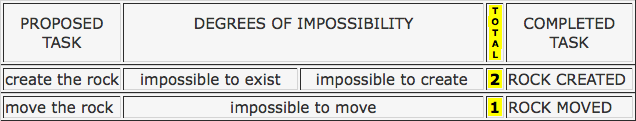 Name:  Impossibility Quotient.png Views: 74 Size:  28.3 KB