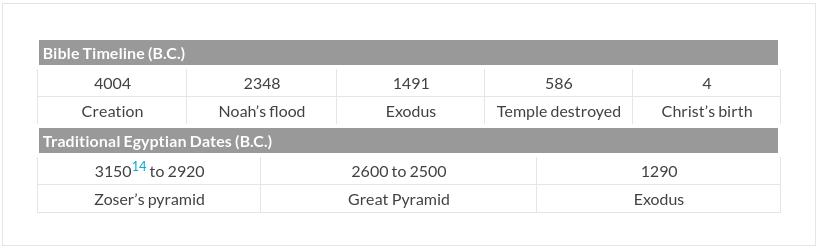 Name:  egyptology.png Views: 70 Size:  22.5 KB