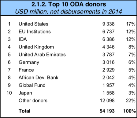 Name:  receipts by donor.png Views: 131 Size:  54.5 KB