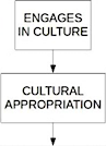 Name:  culture.png