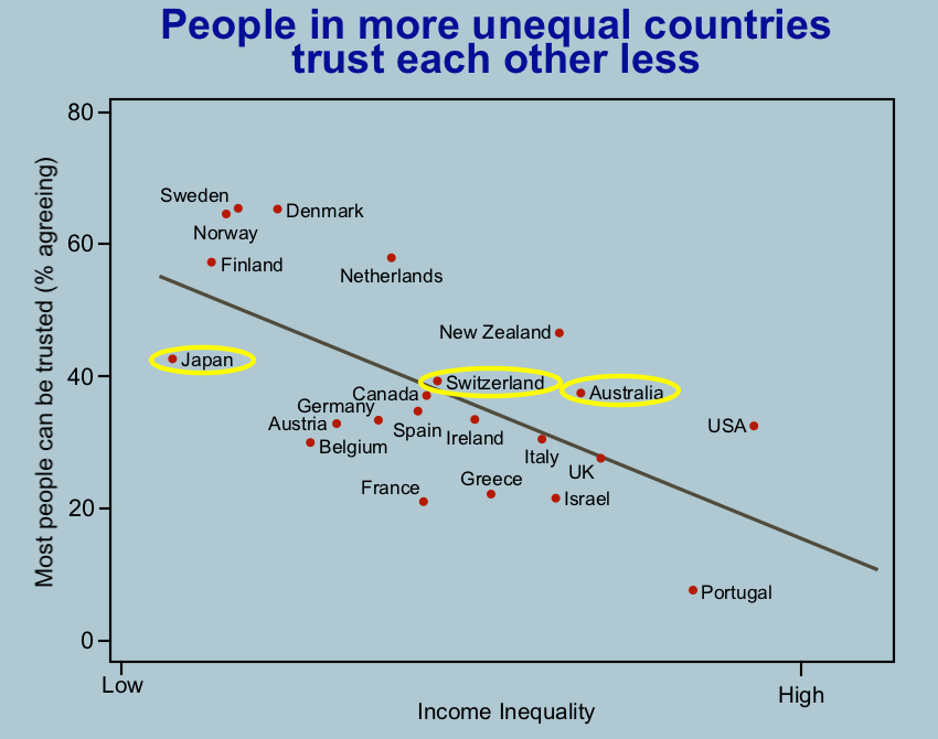 Name:  Unequal Trust hilite.png Views: 94 Size:  96.5 KB