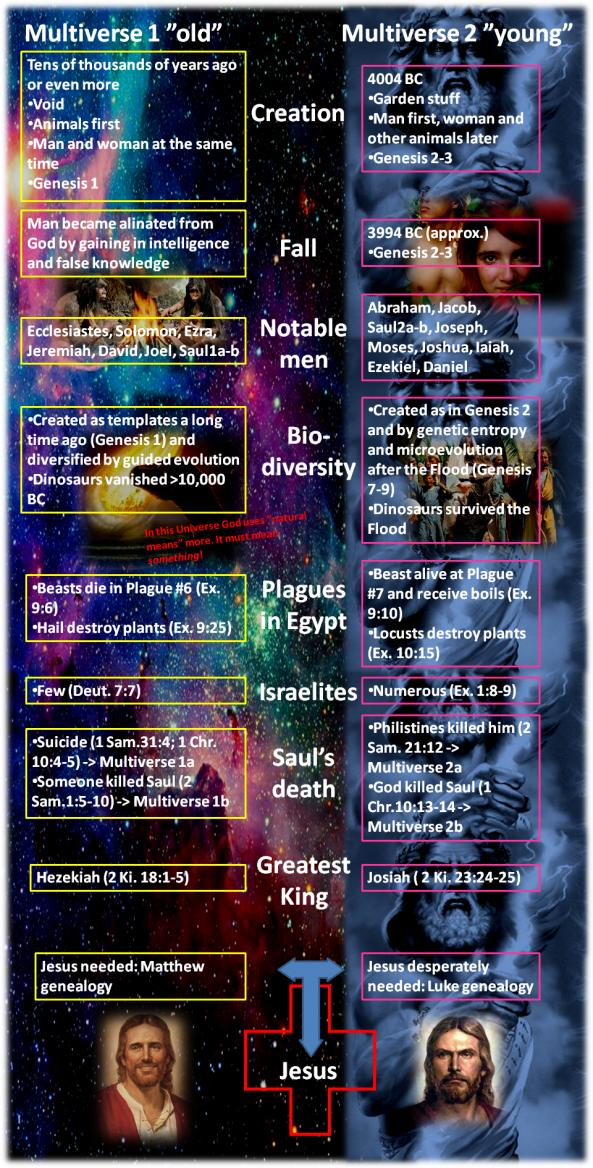 Name:  Multiverse1.jpg Views: 769 Size:  183.1 KB